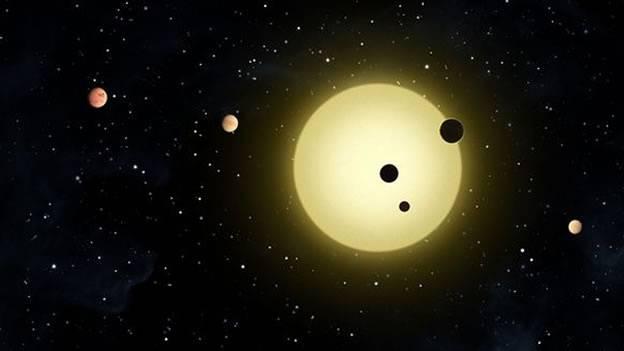 Exoplanetas.