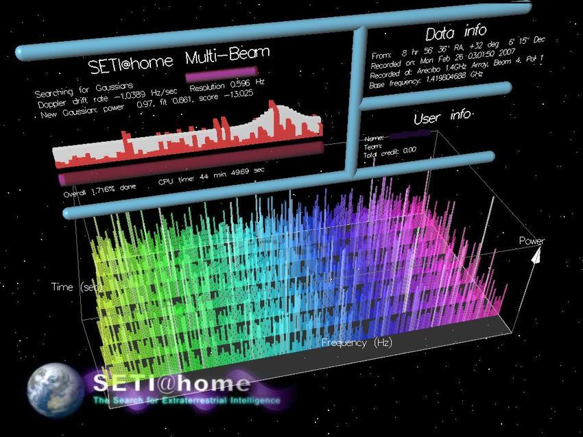 Salva pantallas de SETI@home