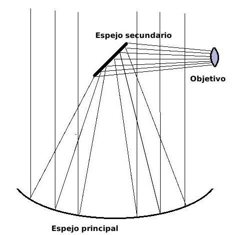 telescopio_newton1